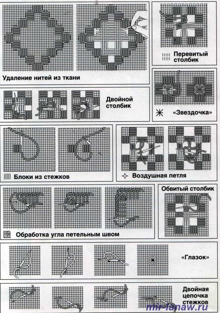хардангер-инструкция