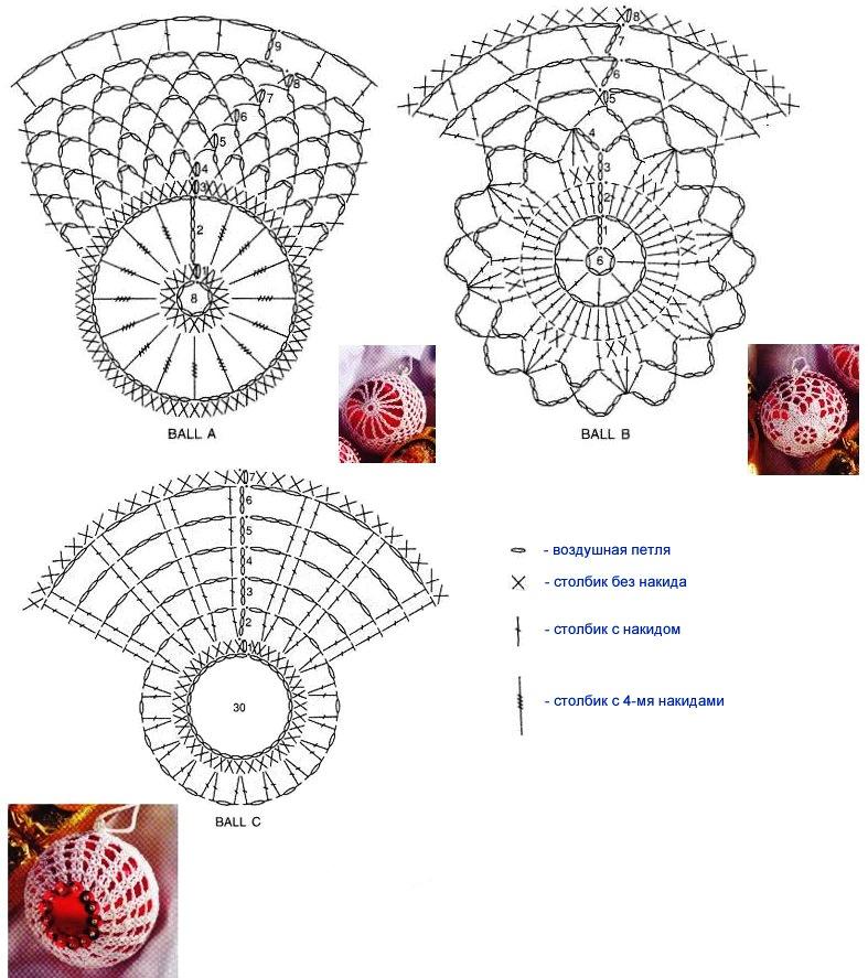 схемы елочных шаров