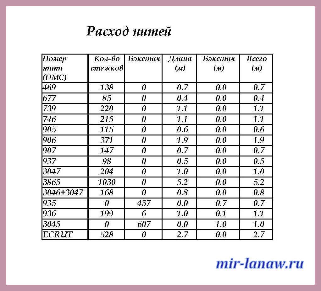Программа pm на русском вышивка